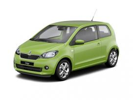 Skoda Citigo Lease Hire